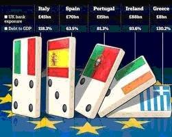 यूरोपीय राष्ट्रों के कर्ज़ तथा जीडीपी का अनुपात